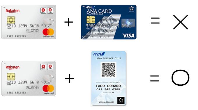 楽天ANAマイレージクラブカードのイメージ。楽天カード+ANAカードでは無く、楽天カード+ANAマイレージクラブカードの理解。