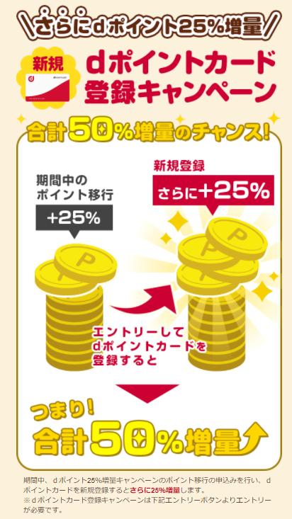 dポイント25%増量