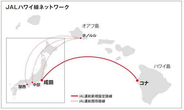 JALハワイ線ネットワーク