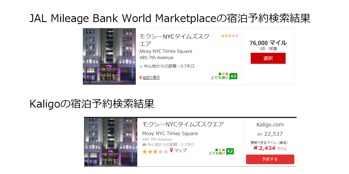 JAL Mileage Bank World MarketplaceとKaligoの宿泊予約検索結果の比較