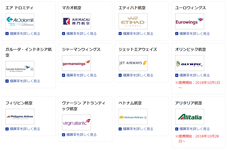 ANAが提携している、スターアライアンス加盟社以外の航空会社一覧。