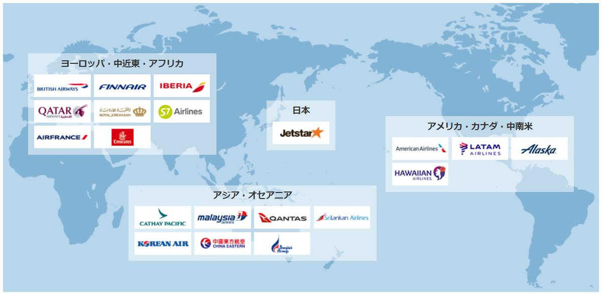 JALと提携する航空会社一覧。