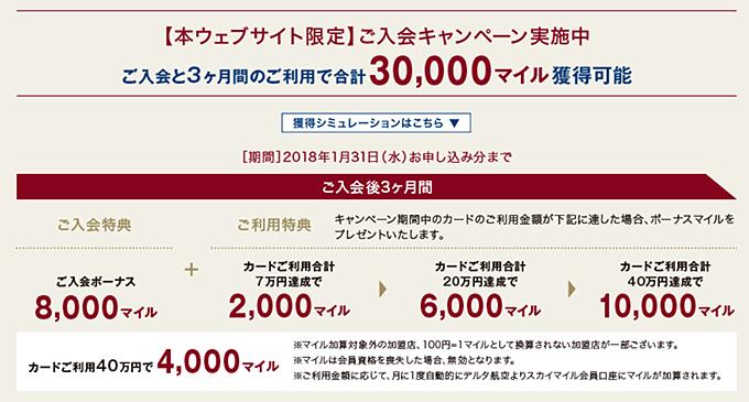 デルタ・アメックスカード入会キャンペーン