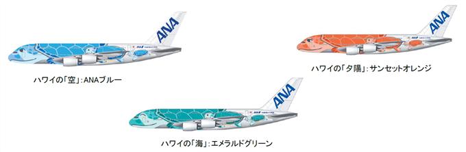 ANAの導入する3機のA380型機デザイン。それぞれに色が異なり、ハワイの空、ハワイの海、ハワイの夕焼けをイメージした色調となっている。