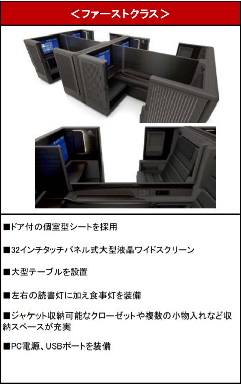 ANAのA380型機「FLYING HONU」に導入されるファーストクラスシート。個室型でドア付きのシートには、32インチタッチパネル式ワイドスクリーンが装備され、大型テーブルやジャケットが収納できるクローゼットまであります。