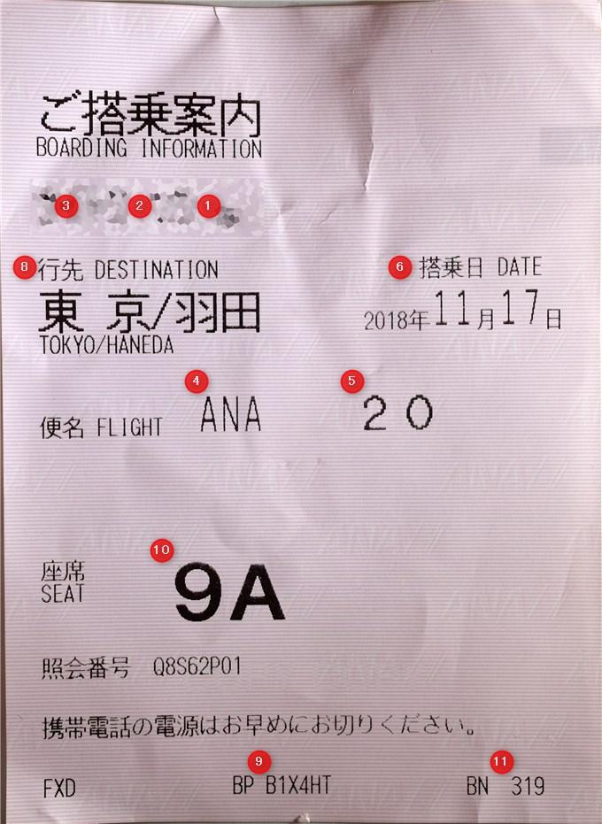 ANA国内線搭乗時に受け取るご搭乗案内。必要な情報が記載されている。