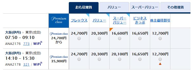 ANA予約画面で大阪伊丹から東京成田行を検索した結果。
