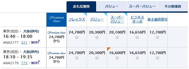 ANA予約画面で東京成田から大阪伊丹行を検索した結果。